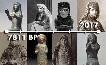 8,000 Years of Genetic Continuity of Armenians Revealed by a New Study