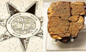 Armenia in the 2nd-1st Millennia BC