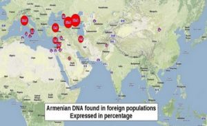 New DNA study shows Armenian genetic traces across the world