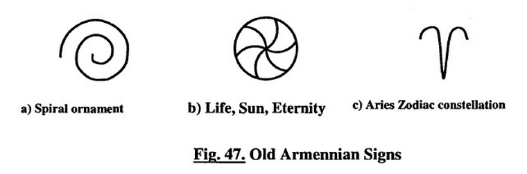 Armenian Language Analysis Paris Herouni Art A Tsolum